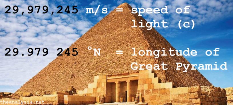 Great Pyramid GPS coordinate - speed of light